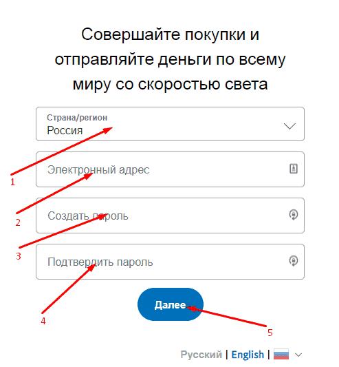 регистрация кошелька в системе PayPal